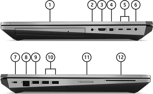 HP ZBook 17 G5 Portlar