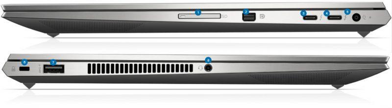 HP ZBook Create Portlar